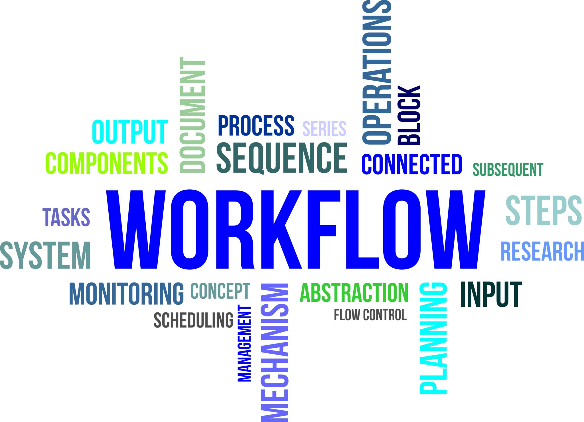 5 Steps for Effective Business Workflow Automation
